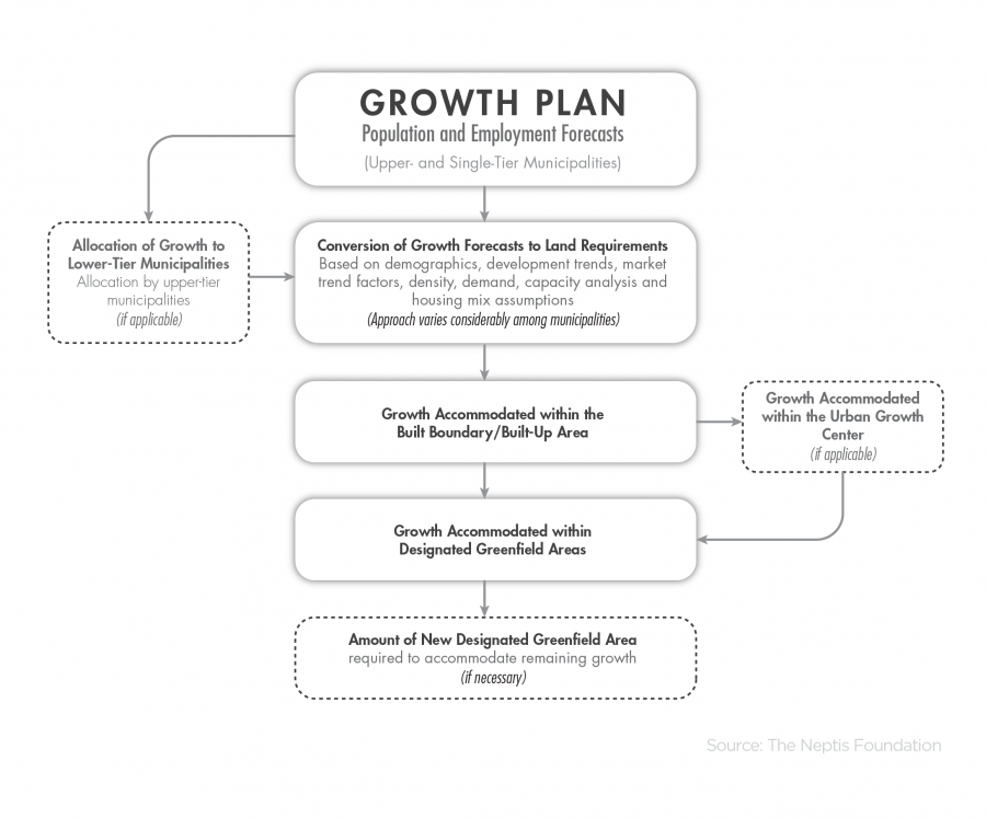 implementation plan details Gsa is pleased to submit this initial implementation plan, which was developed in close consultation with the office of management and budget, and details our approach and policy assessment associated with the proposed implementation of e-commerce portals outlined in.